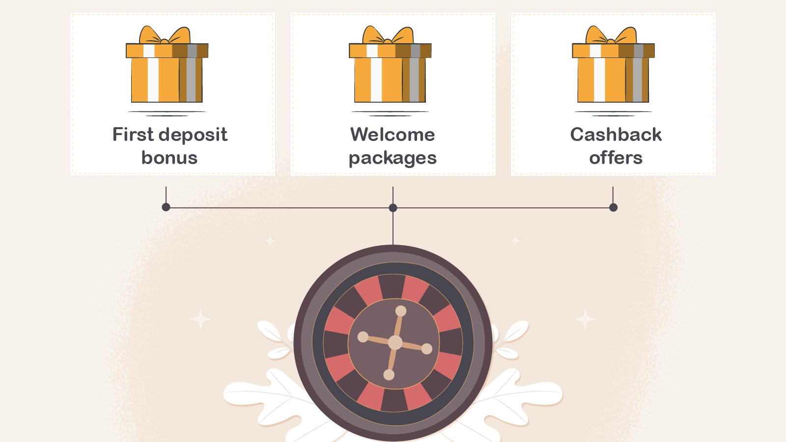 Different types of Roulette bonuses