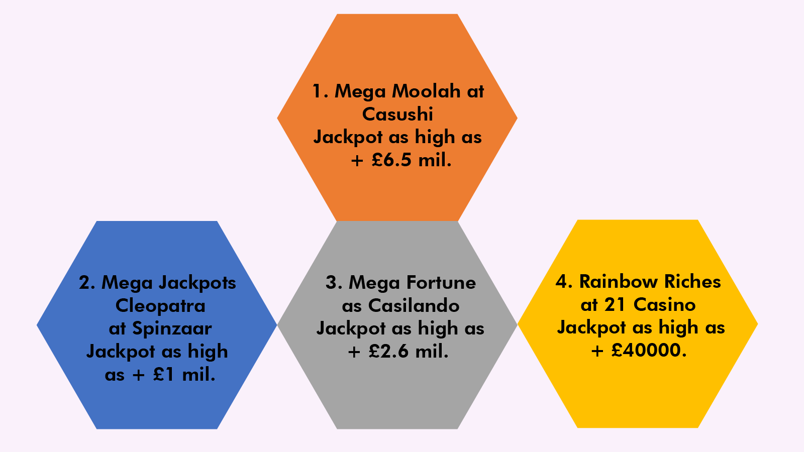 Inside tips for experts  Jackpot slots