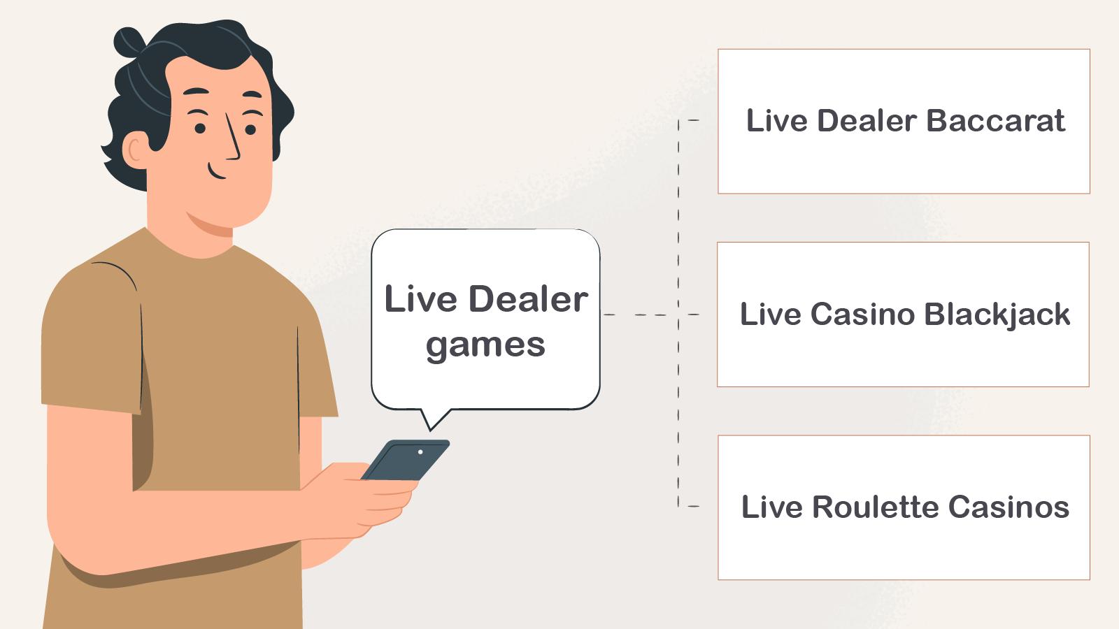 Live Dealer Game Types