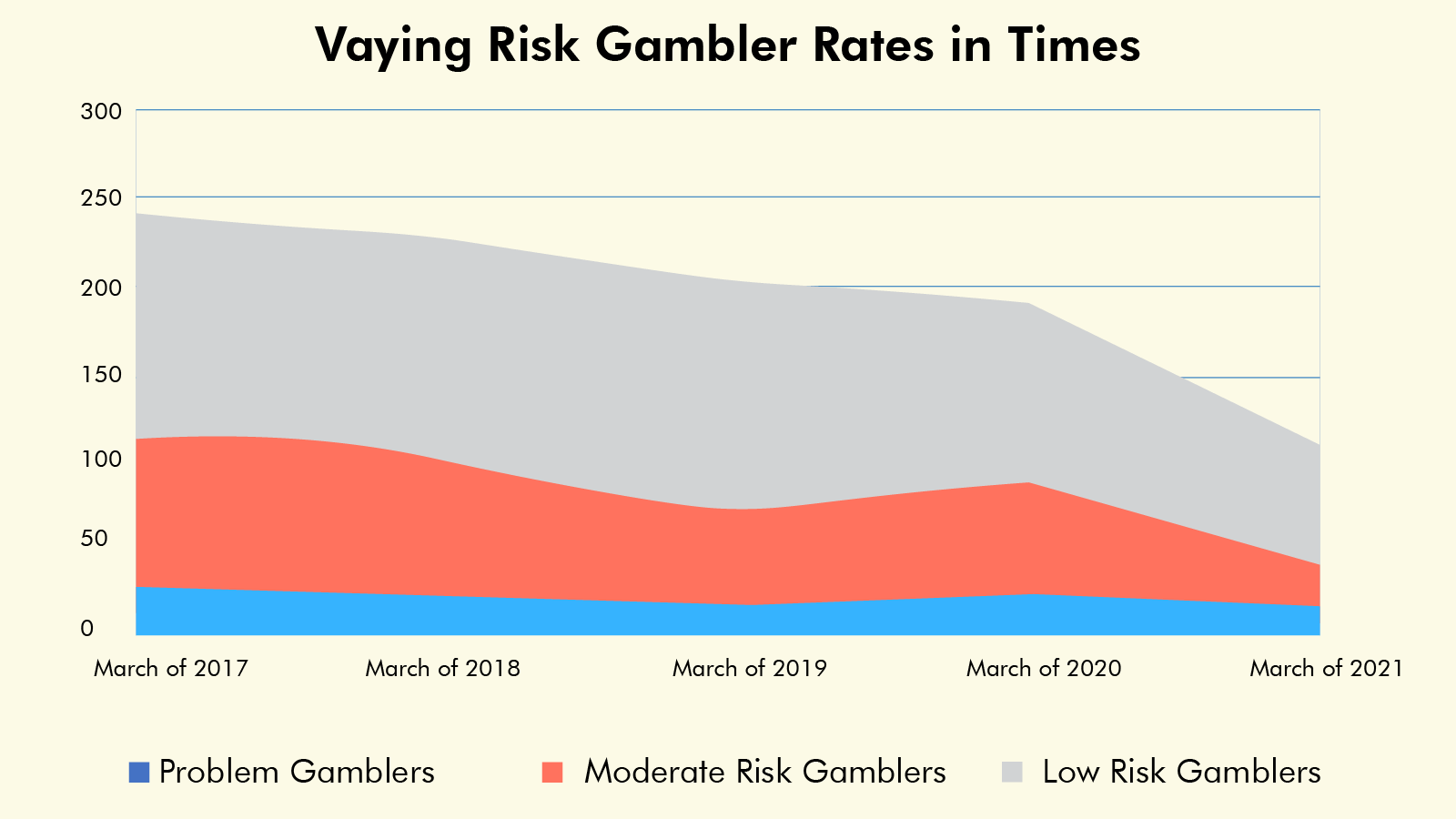 Why Gambling Awareness is Important