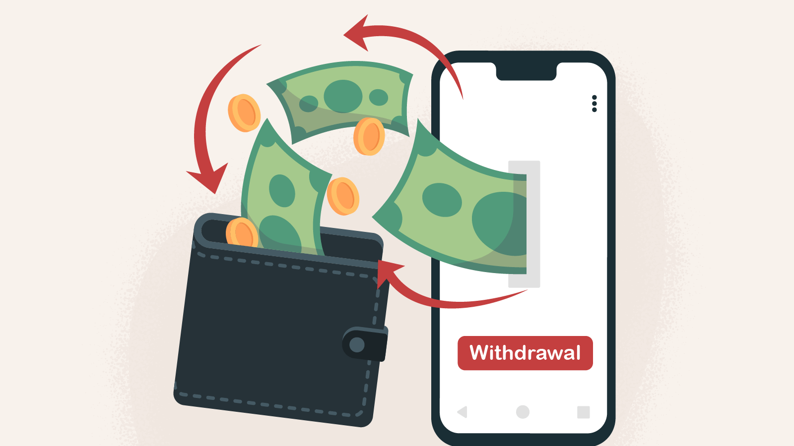 Withdrawal restrictions